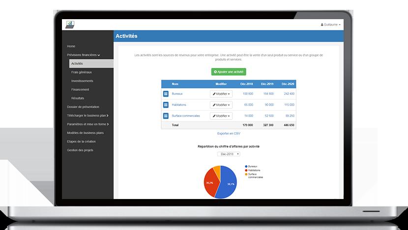 logiciel-business-plan