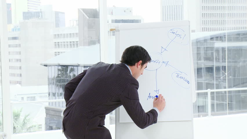 la création d'un business plan